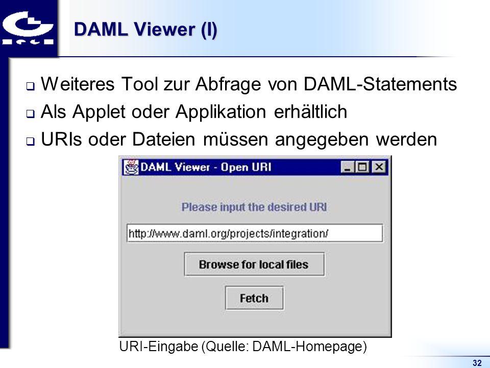 32 DAML Viewer (I) Weiteres Tool zur Abfrage von DAML-Statements Als Applet oder Applikation erhältlich URIs oder Dateien müssen angegeben werden URI-Eingabe (Quelle: DAML-Homepage)