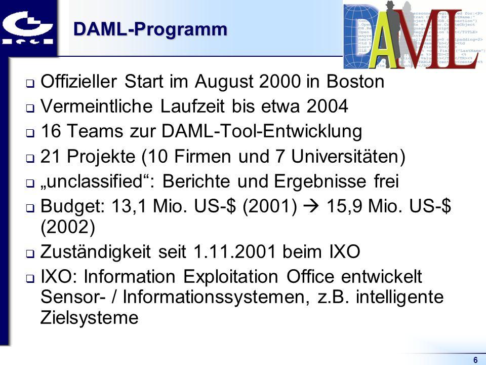 6DAML-Programm Offizieller Start im August 2000 in Boston Vermeintliche Laufzeit bis etwa 2004 16 Teams zur DAML-Tool-Entwicklung 21 Projekte (10 Firmen und 7 Universitäten) unclassified: Berichte und Ergebnisse frei Budget: 13,1 Mio.