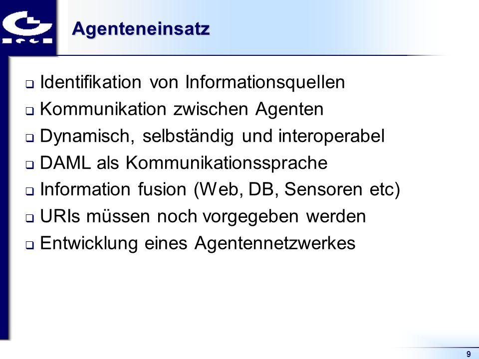 9Agenteneinsatz Identifikation von Informationsquellen Kommunikation zwischen Agenten Dynamisch, selbständig und interoperabel DAML als Kommunikationssprache Information fusion (Web, DB, Sensoren etc) URIs müssen noch vorgegeben werden Entwicklung eines Agentennetzwerkes