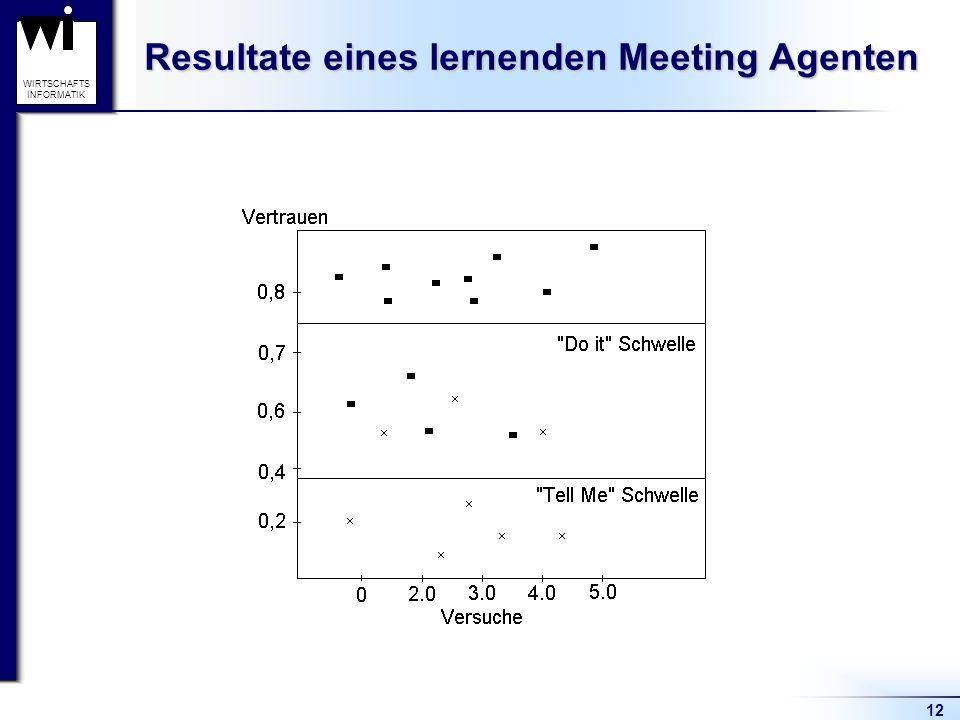 12 WIRTSCHAFTS INFORMATIK Resultate eines lernenden Meeting Agenten