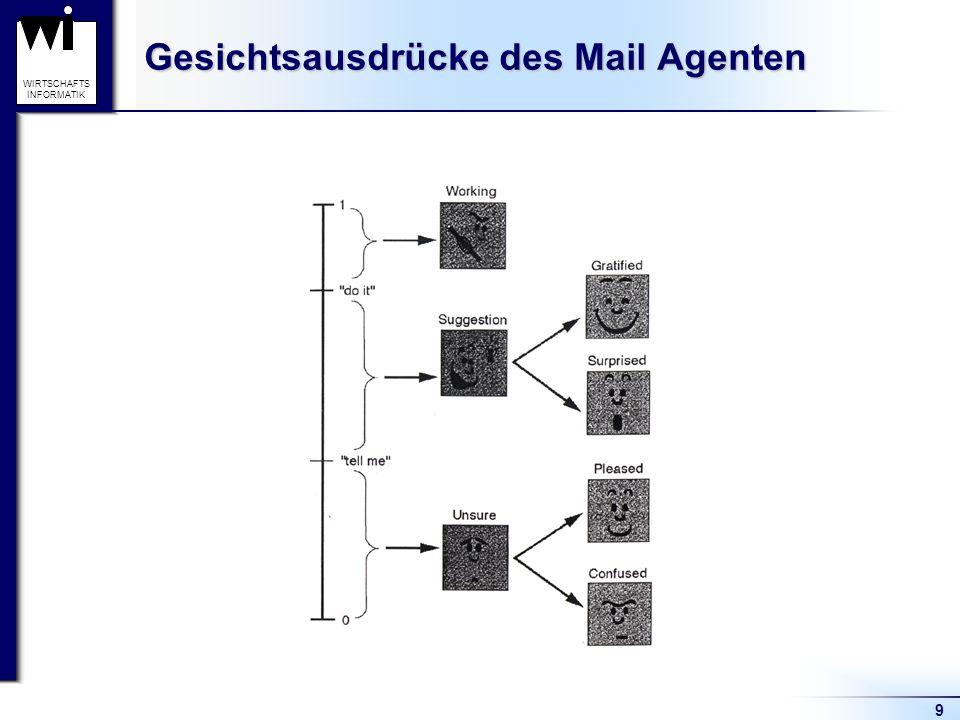 10 WIRTSCHAFTS INFORMATIK Elektronischer Mail Agent Weitere Methoden des Lernens - Agent lernt durch direkte Anweisungen - Fragt andere Agenten - Vertrauenslevel in Bezug auf andere Agenten richtet sich nach erfolgreichen Lösungsvorschlägen