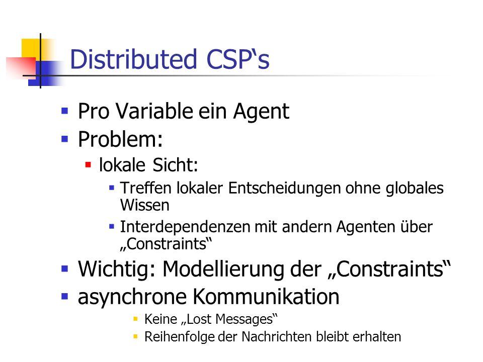 Distributed CSPs Pro Variable ein Agent Problem: lokale Sicht: Treffen lokaler Entscheidungen ohne globales Wissen Interdependenzen mit andern Agenten