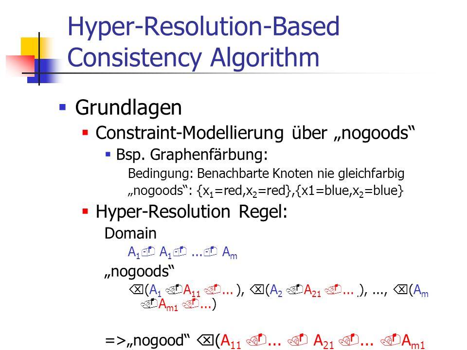 Hyper-Resolution-Based Consistency Algorithm Grundlagen Constraint-Modellierung über nogoods Bsp. Graphenfärbung: Bedingung: Benachbarte Knoten nie gl