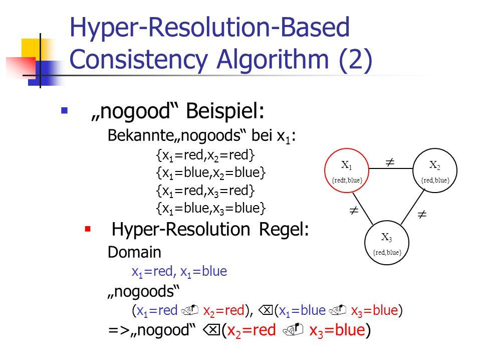 Hyper-Resolution-Based Consistency Algorithm (2) nogood Beispiel: Bekanntenogoods bei x 1 : {x 1 =red,x 2 =red} {x 1 =blue,x 2 =blue} {x 1 =red,x 3 =r