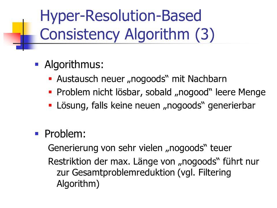 Hyper-Resolution-Based Consistency Algorithm (3) Algorithmus: Austausch neuer nogoods mit Nachbarn Problem nicht lösbar, sobald nogood leere Menge Lös