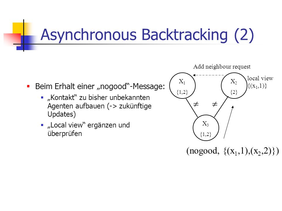 Asynchronous Backtracking (2) Beim Erhalt einer nogood-Message: Kontakt zu bisher unbekannten Agenten aufbauen (-> zukünftige Updates) Local view ergä