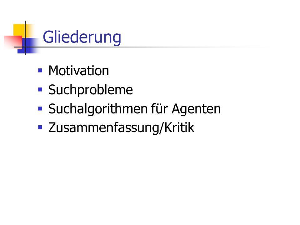 Motivation Suche nach Informationen Stichwort: intelligente Suchmaschine Lösungen komplexe Aufgaben Hilfe Unterstützung / Teambildung Wegen Navigation, Orientierung