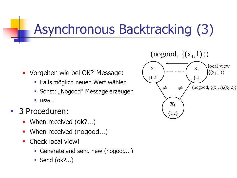 Asynchronous Backtracking (3) Vorgehen wie bei OK?-Message: Falls möglich neuen Wert wählen Sonst: Nogood Message erzeugen usw... 3 Proceduren: When r