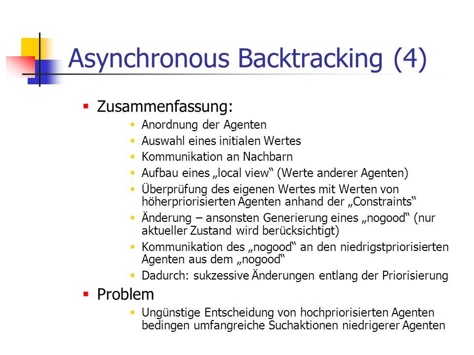 Asynchronous Backtracking (4) Zusammenfassung: Anordnung der Agenten Auswahl eines initialen Wertes Kommunikation an Nachbarn Aufbau eines local view