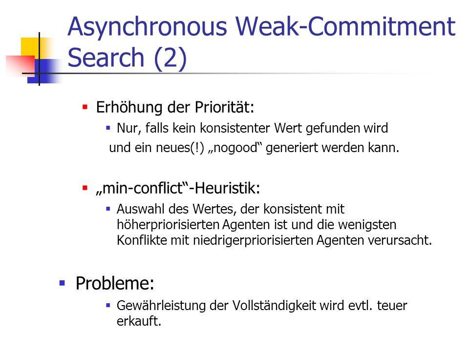 Asynchronous Weak-Commitment Search (2) Erhöhung der Priorität: Nur, falls kein konsistenter Wert gefunden wird und ein neues(!) nogood generiert werd