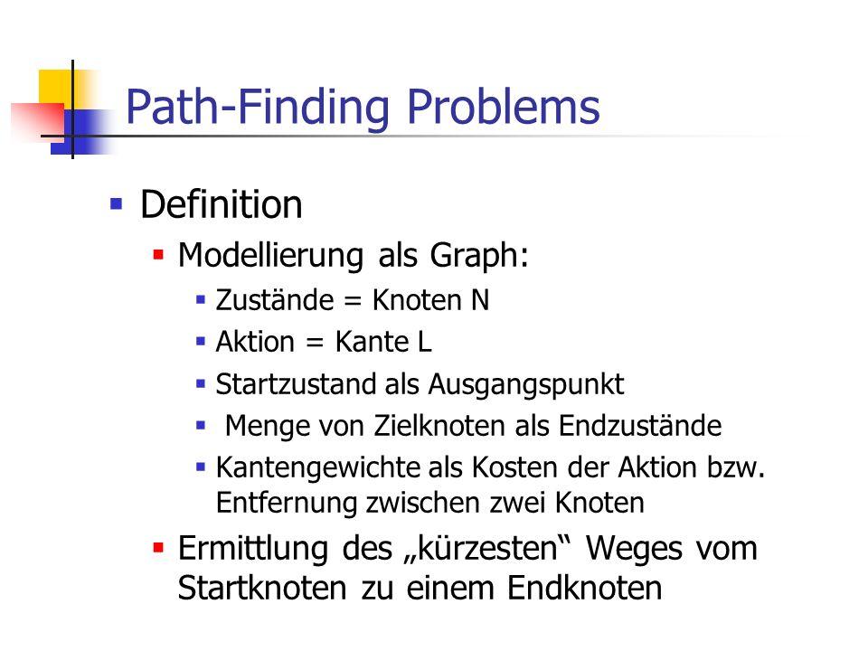 Path-Finding Problems Definition Modellierung als Graph: Zustände = Knoten N Aktion = Kante L Startzustand als Ausgangspunkt Menge von Zielknoten als