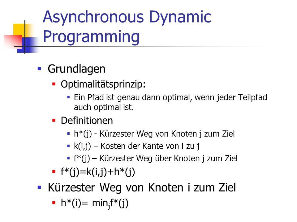 Asynchronous Dynamic Programming Grundlagen Optimalitätsprinzip: Ein Pfad ist genau dann optimal, wenn jeder Teilpfad auch optimal ist. Definitionen h