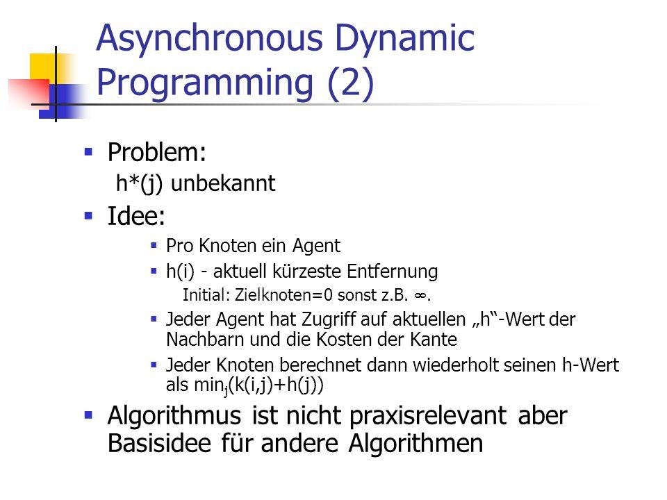 Asynchronous Dynamic Programming (2) Problem: h*(j) unbekannt Idee: Pro Knoten ein Agent h(i) - aktuell kürzeste Entfernung Initial: Zielknoten=0 sons