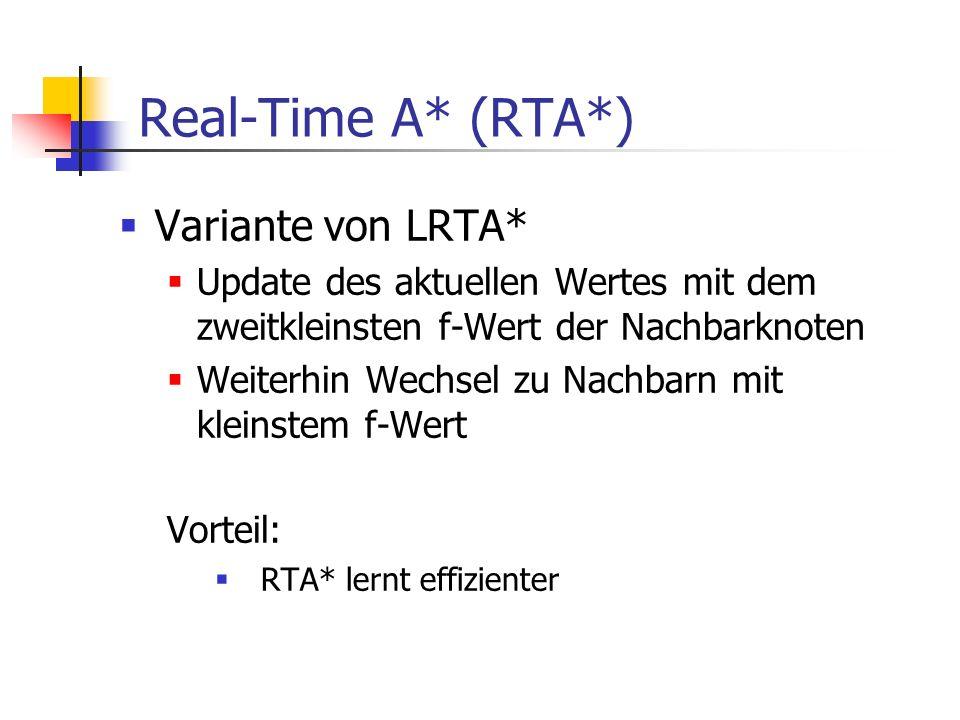 Real-Time A* (RTA*) Variante von LRTA* Update des aktuellen Wertes mit dem zweitkleinsten f-Wert der Nachbarknoten Weiterhin Wechsel zu Nachbarn mit k