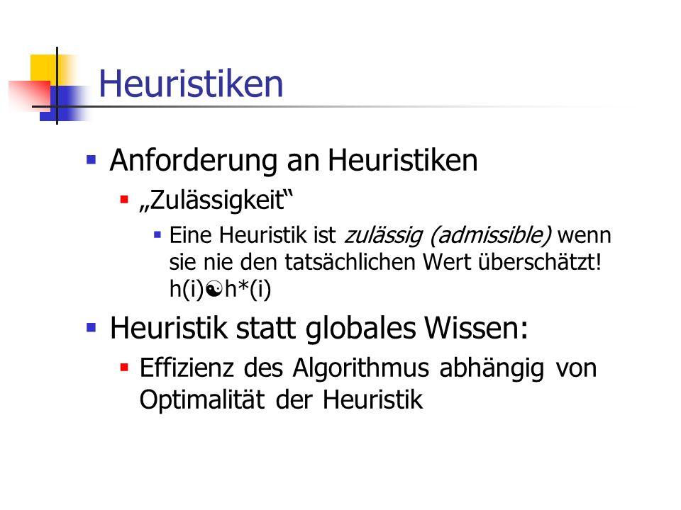 Heuristiken Anforderung an Heuristiken Zulässigkeit Eine Heuristik ist zulässig (admissible) wenn sie nie den tatsächlichen Wert überschätzt! h(i) h*(