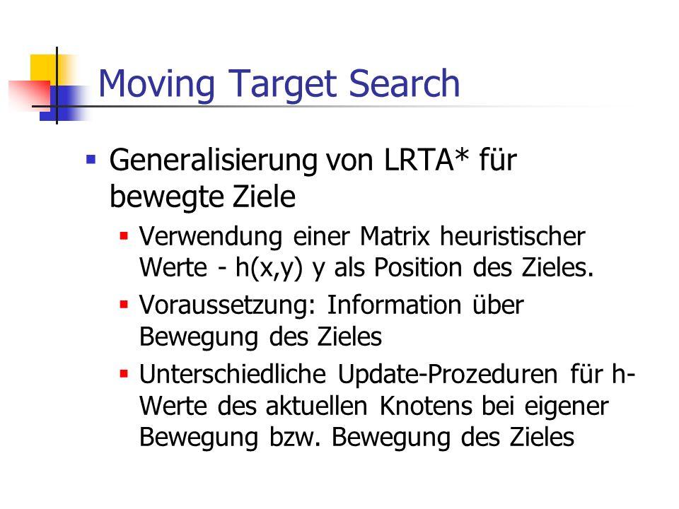 Moving Target Search Generalisierung von LRTA* für bewegte Ziele Verwendung einer Matrix heuristischer Werte - h(x,y) y als Position des Zieles. Vorau