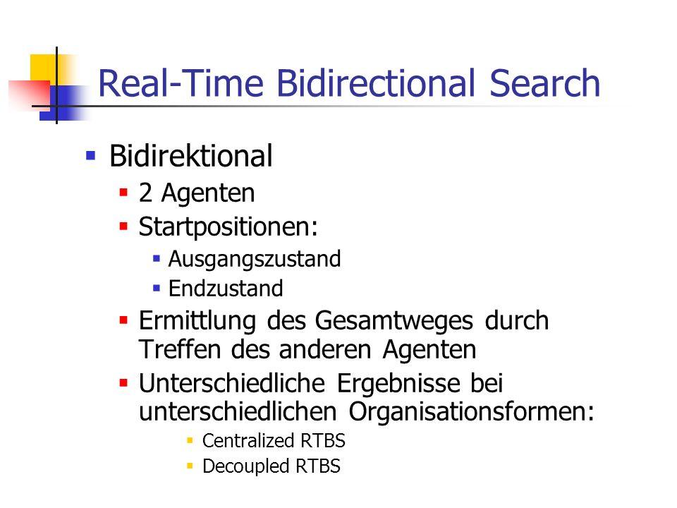 Real-Time Bidirectional Search Bidirektional 2 Agenten Startpositionen: Ausgangszustand Endzustand Ermittlung des Gesamtweges durch Treffen des andere