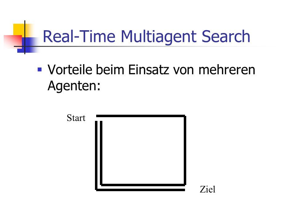 Real-Time Multiagent Search Vorteile beim Einsatz von mehreren Agenten: Start Ziel