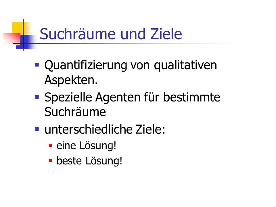 Suchräume und Ziele Quantifizierung von qualitativen Aspekten. Spezielle Agenten für bestimmte Suchräume unterschiedliche Ziele: eine Lösung! beste Lö