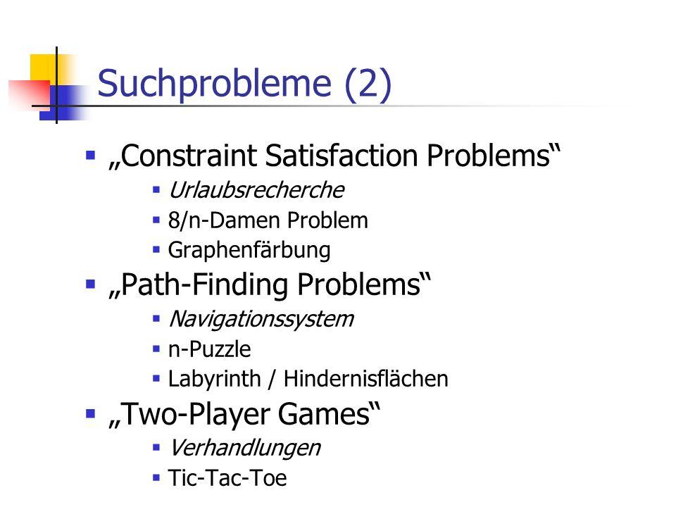 Asynchronous Backtracking Agenten/Variablen werden angeordnet (z.B.