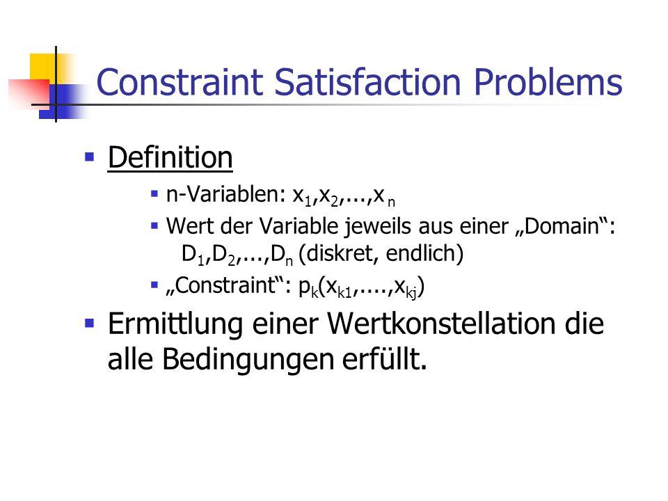 Problemmodellierung Bsp.: 8-Damen Problem Je Schachbrettzeile eine Variable (x 1,...,x 8 ) Domain jeweils {1,2,...,8} – Position in der Zeile Bedingungen: x i x j (Keine zwei Damen in einer Spalte) und  i-j    x i –x j   (keine Diagonalen)