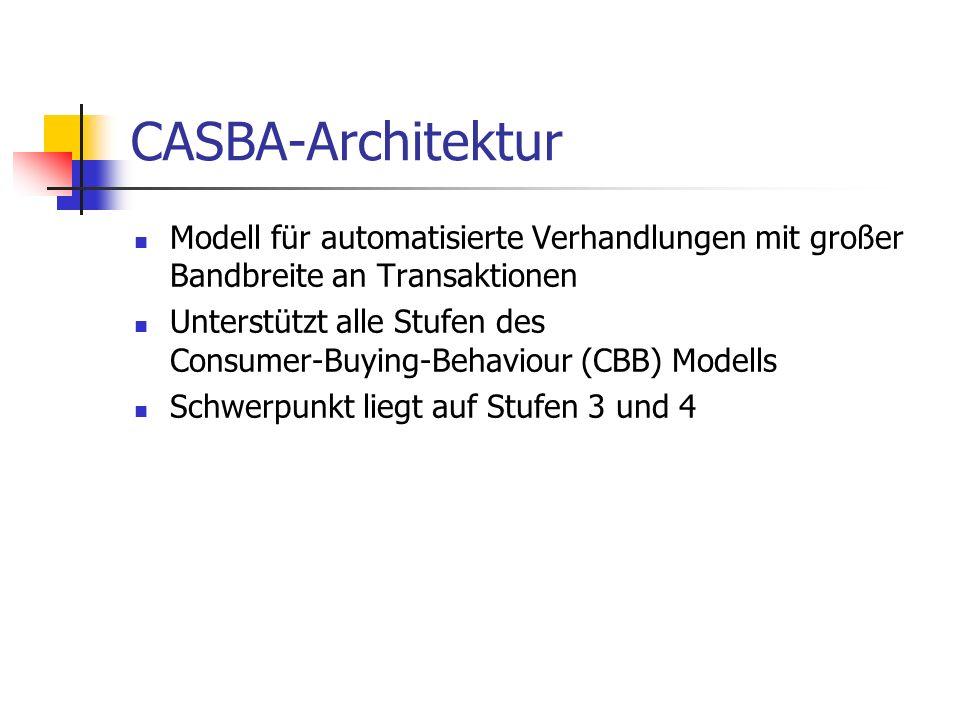 CASBA-Architektur Modell für automatisierte Verhandlungen mit großer Bandbreite an Transaktionen Unterstützt alle Stufen des Consumer-Buying-Behaviour (CBB) Modells Schwerpunkt liegt auf Stufen 3 und 4