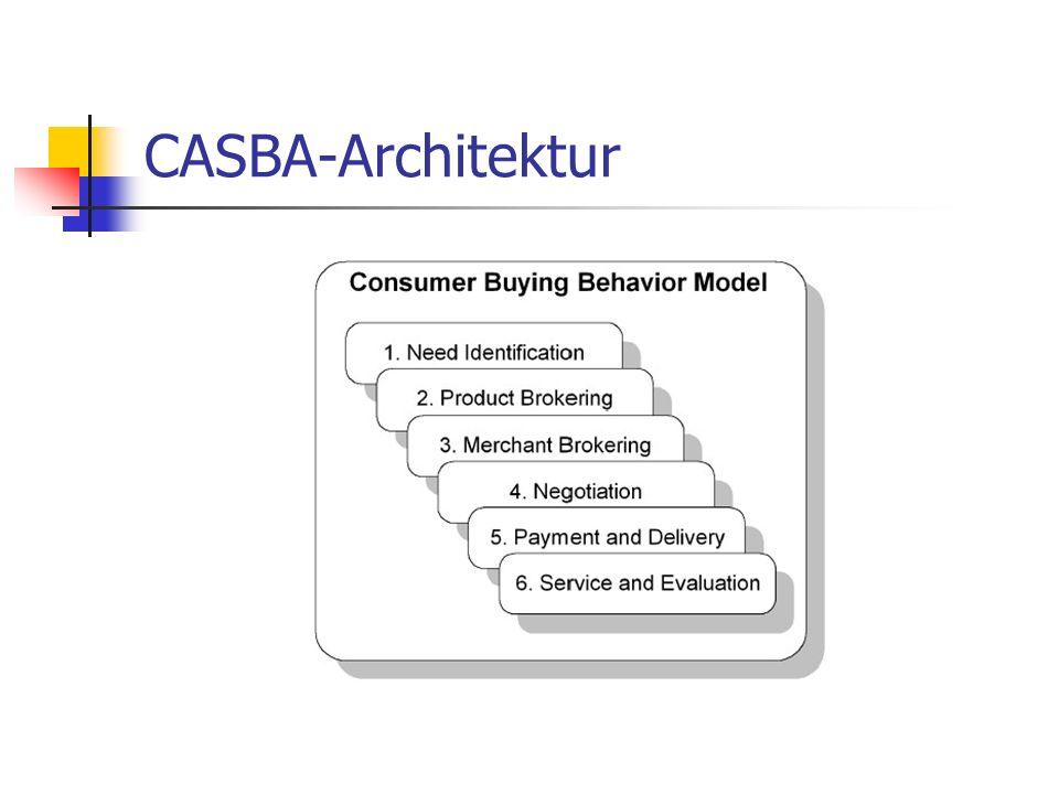 CASBA-Architektur