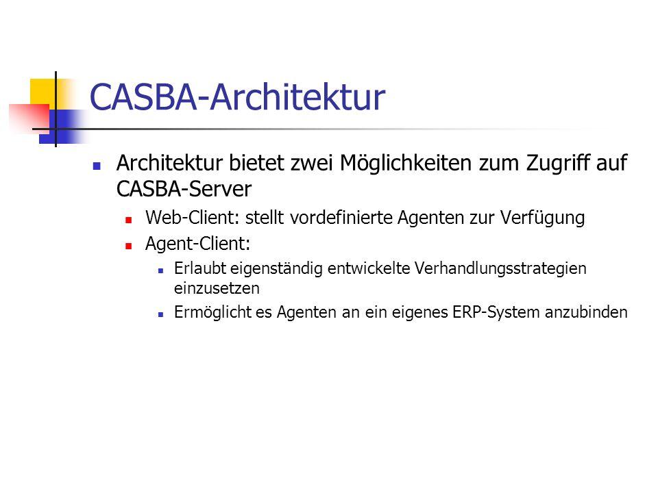 Architektur bietet zwei Möglichkeiten zum Zugriff auf CASBA-Server Web-Client: stellt vordefinierte Agenten zur Verfügung Agent-Client: Erlaubt eigenständig entwickelte Verhandlungsstrategien einzusetzen Ermöglicht es Agenten an ein eigenes ERP-System anzubinden