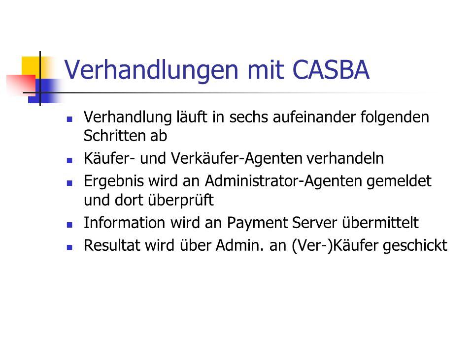 Verhandlungen mit CASBA Verhandlung läuft in sechs aufeinander folgenden Schritten ab Käufer- und Verkäufer-Agenten verhandeln Ergebnis wird an Administrator-Agenten gemeldet und dort überprüft Information wird an Payment Server übermittelt Resultat wird über Admin.