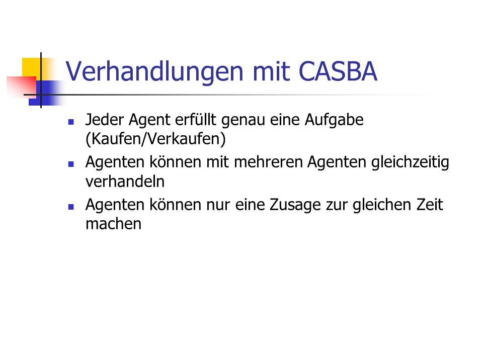 Verhandlungen mit CASBA Jeder Agent erfüllt genau eine Aufgabe (Kaufen/Verkaufen) Agenten können mit mehreren Agenten gleichzeitig verhandeln Agenten können nur eine Zusage zur gleichen Zeit machen