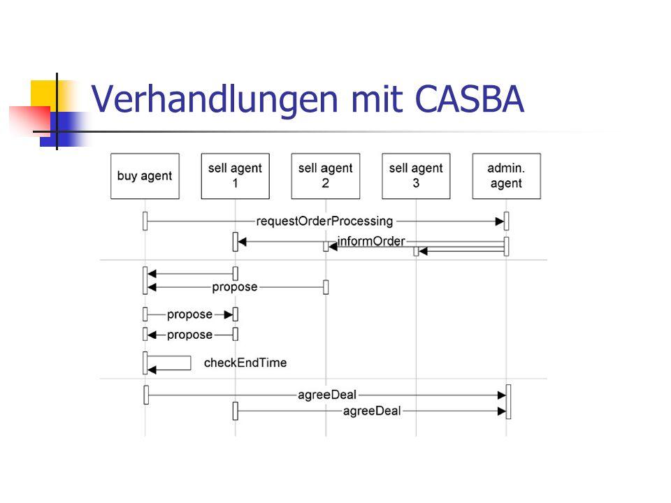 Verhandlungen mit CASBA