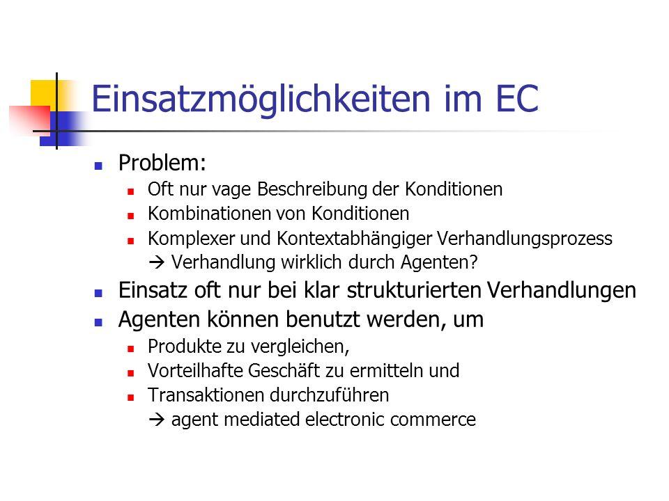Einsatzmöglichkeiten im EC Problem: Oft nur vage Beschreibung der Konditionen Kombinationen von Konditionen Komplexer und Kontextabhängiger Verhandlungsprozess Verhandlung wirklich durch Agenten.