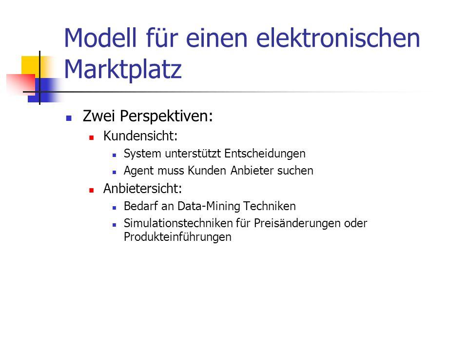 Modell für einen elektronischen Marktplatz Zwei Perspektiven: Kundensicht: System unterstützt Entscheidungen Agent muss Kunden Anbieter suchen Anbietersicht: Bedarf an Data-Mining Techniken Simulationstechniken für Preisänderungen oder Produkteinführungen