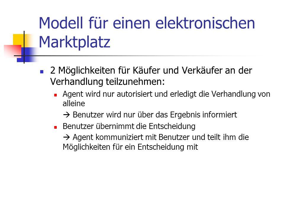 Modell für einen elektronischen Marktplatz 2 Möglichkeiten für Käufer und Verkäufer an der Verhandlung teilzunehmen: Agent wird nur autorisiert und erledigt die Verhandlung von alleine Benutzer wird nur über das Ergebnis informiert Benutzer übernimmt die Entscheidung Agent kommuniziert mit Benutzer und teilt ihm die Möglichkeiten für ein Entscheidung mit