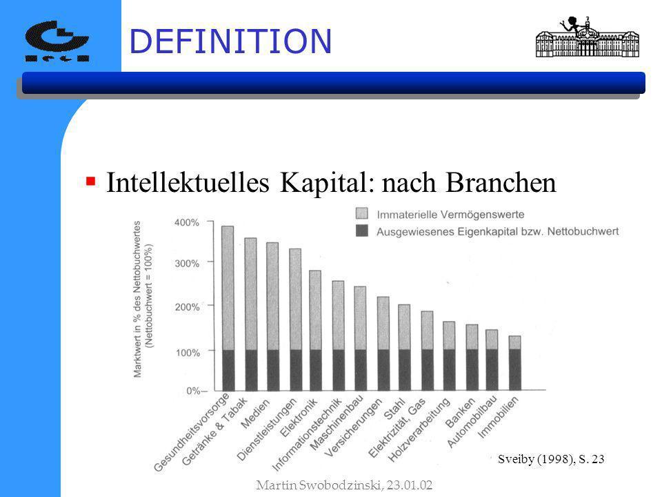 DEFINITION Intellektuelles Kapital: nach Branchen Sveiby (1998), S. 23 Martin Swobodzinski, 23.01.02