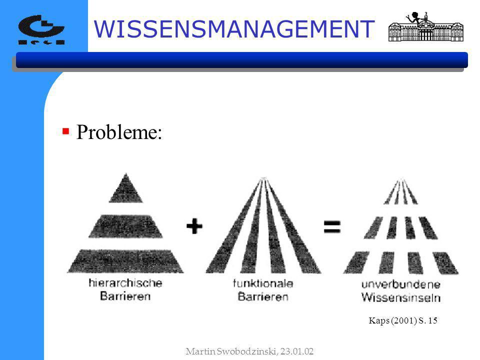WISSENSMANAGEMENT Probleme: Martin Swobodzinski, 23.01.02 Kaps (2001) S. 15