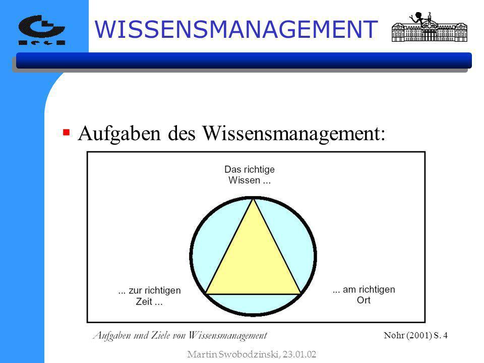 WISSENSMANAGEMENT Aufgaben des Wissensmanagement: Martin Swobodzinski, 23.01.02 Nohr (2001) S. 4