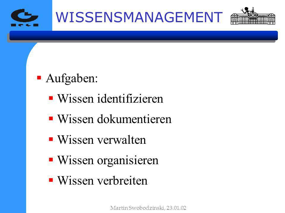WISSENSMANAGEMENT Aufgaben: Wissen identifizieren Wissen dokumentieren Wissen verwalten Wissen organisieren Wissen verbreiten Martin Swobodzinski, 23.01.02