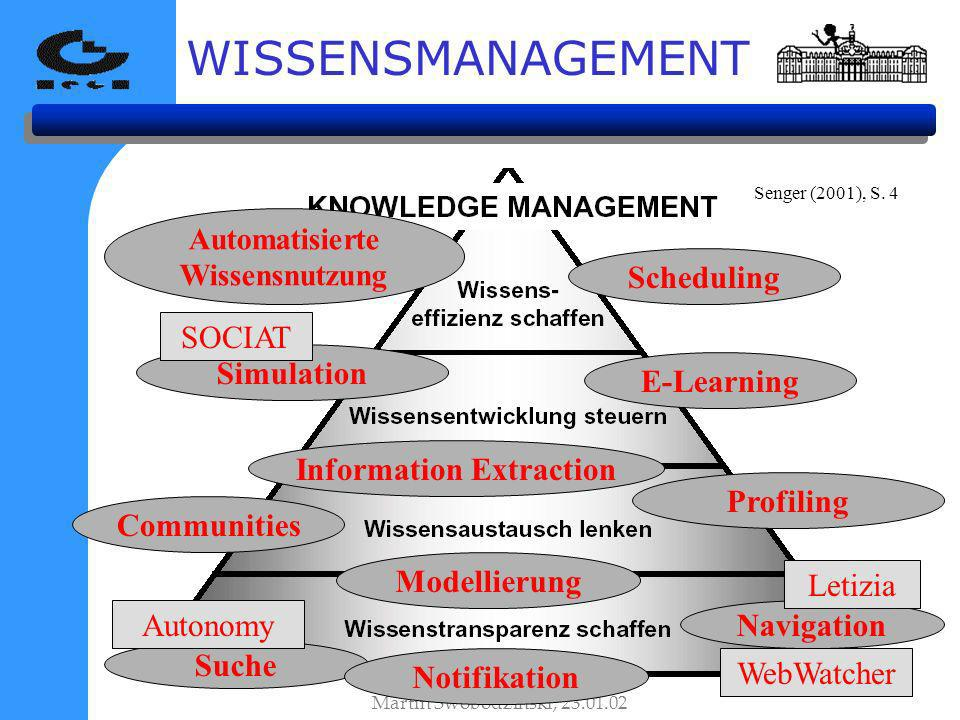 WISSENSMANAGEMENT Martin Swobodzinski, 23.01.02 Senger (2001), S.