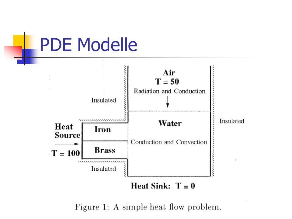 PDE Modelle