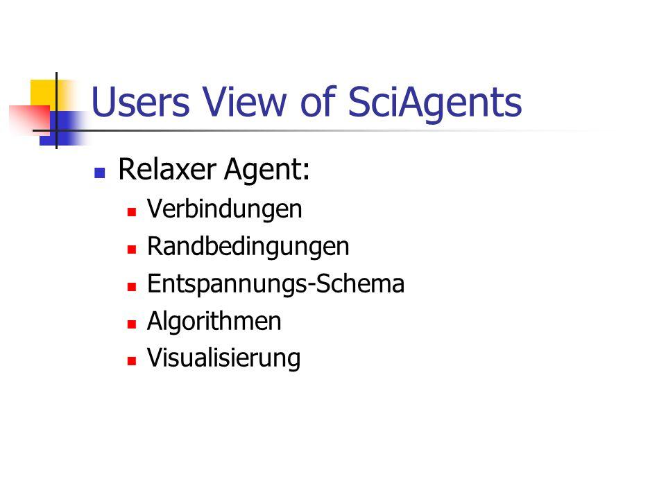 Users View of SciAgents Relaxer Agent: Verbindungen Randbedingungen Entspannungs-Schema Algorithmen Visualisierung