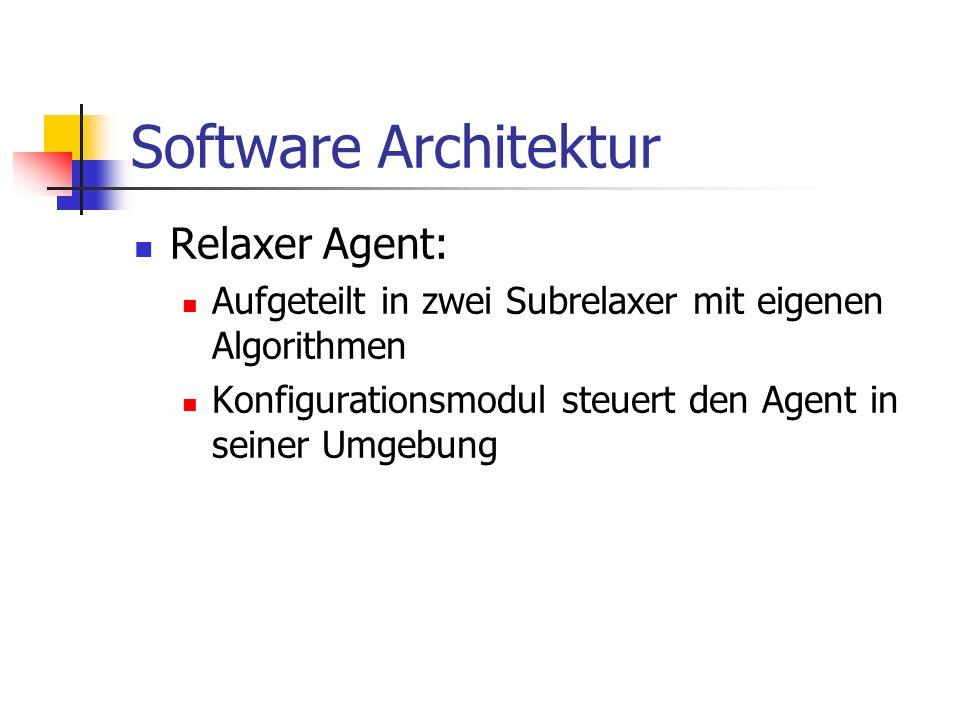 Software Architektur Relaxer Agent: Aufgeteilt in zwei Subrelaxer mit eigenen Algorithmen Konfigurationsmodul steuert den Agent in seiner Umgebung