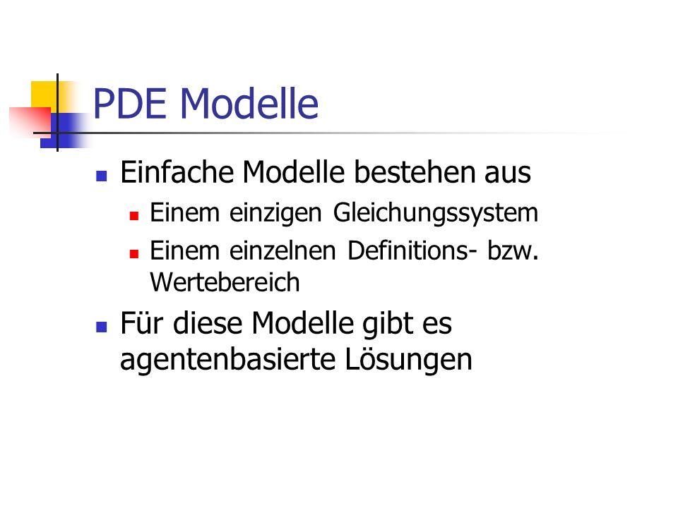 PDE Modelle Einfache Modelle bestehen aus Einem einzigen Gleichungssystem Einem einzelnen Definitions- bzw.
