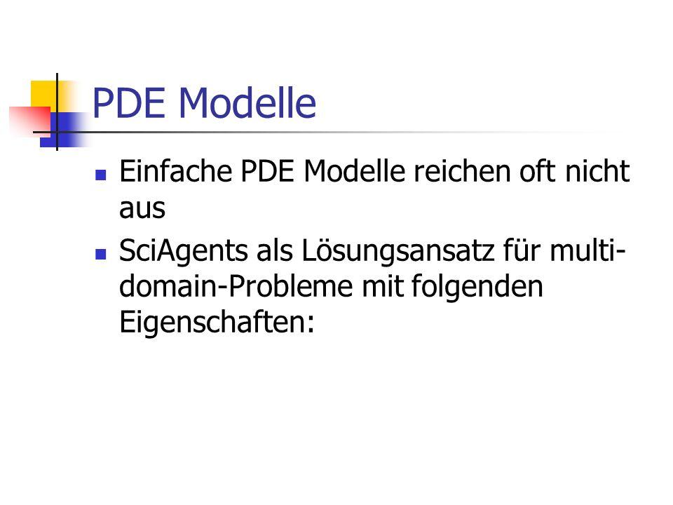 PDE Modelle Einfache PDE Modelle reichen oft nicht aus SciAgents als Lösungsansatz für multi- domain-Probleme mit folgenden Eigenschaften: