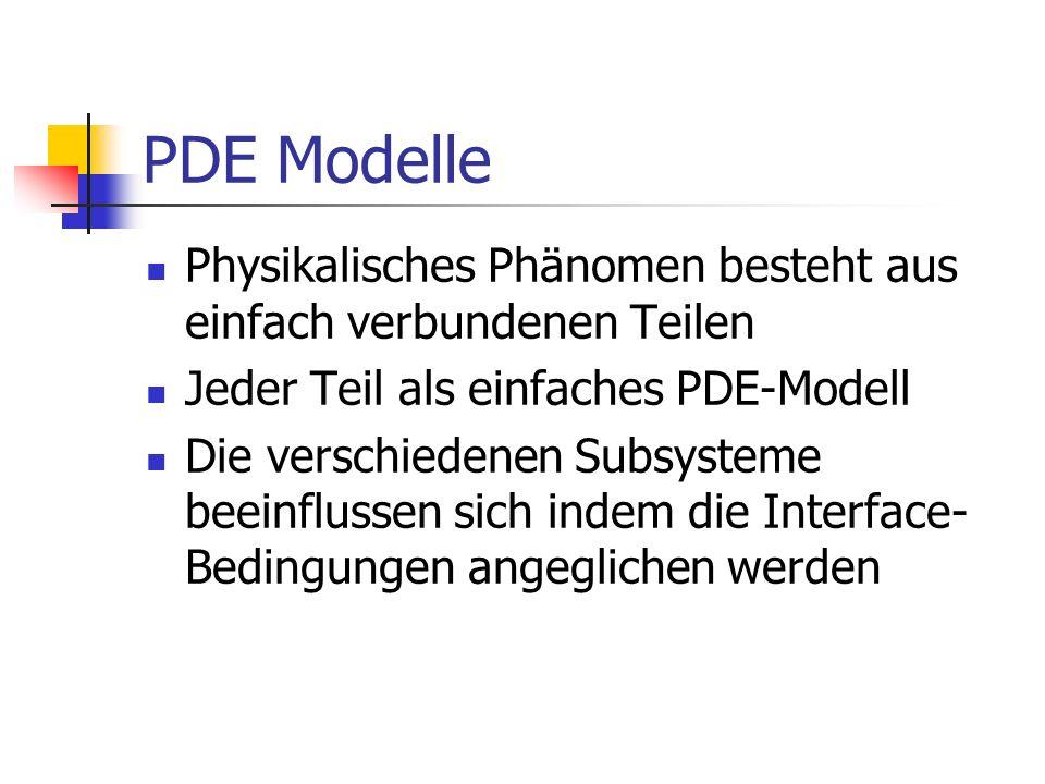 PDE Modelle Physikalisches Phänomen besteht aus einfach verbundenen Teilen Jeder Teil als einfaches PDE-Modell Die verschiedenen Subsysteme beeinflussen sich indem die Interface- Bedingungen angeglichen werden
