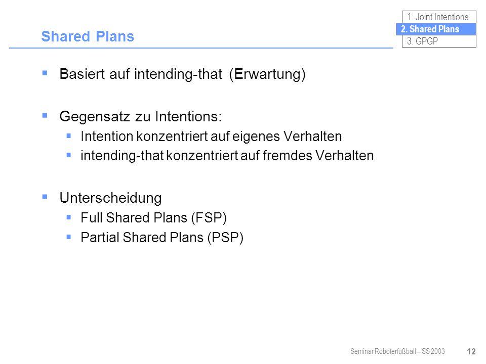 Seminar Roboterfußball – SS 2003 12 Shared Plans Basiert auf intending-that (Erwartung) Gegensatz zu Intentions: Intention konzentriert auf eigenes Verhalten intending-that konzentriert auf fremdes Verhalten Unterscheidung Full Shared Plans (FSP) Partial Shared Plans (PSP) 1.