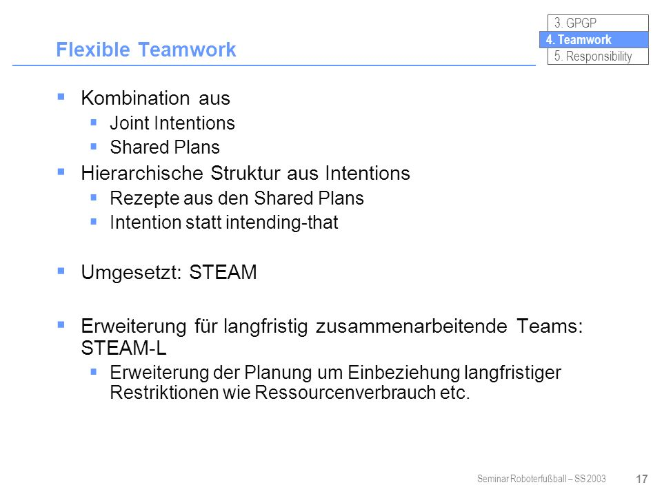 Seminar Roboterfußball – SS 2003 17 Flexible Teamwork Kombination aus Joint Intentions Shared Plans Hierarchische Struktur aus Intentions Rezepte aus den Shared Plans Intention statt intending-that Umgesetzt: STEAM Erweiterung für langfristig zusammenarbeitende Teams: STEAM-L Erweiterung der Planung um Einbeziehung langfristiger Restriktionen wie Ressourcenverbrauch etc.