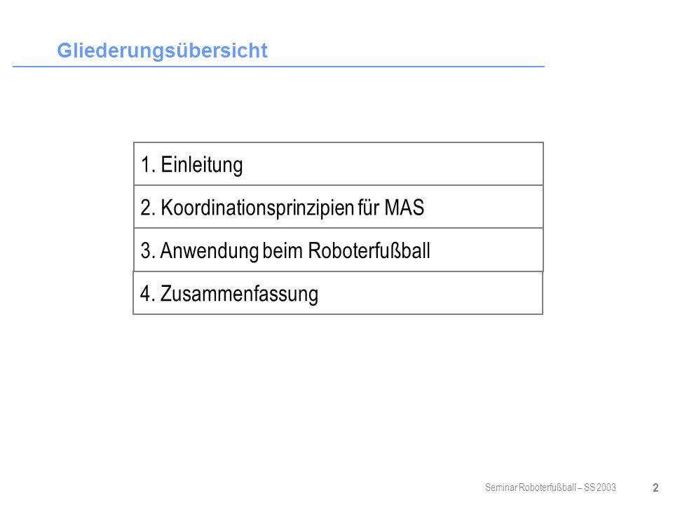 Seminar Roboterfußball – SS 2003 3 Gliederung Einleitung 2.