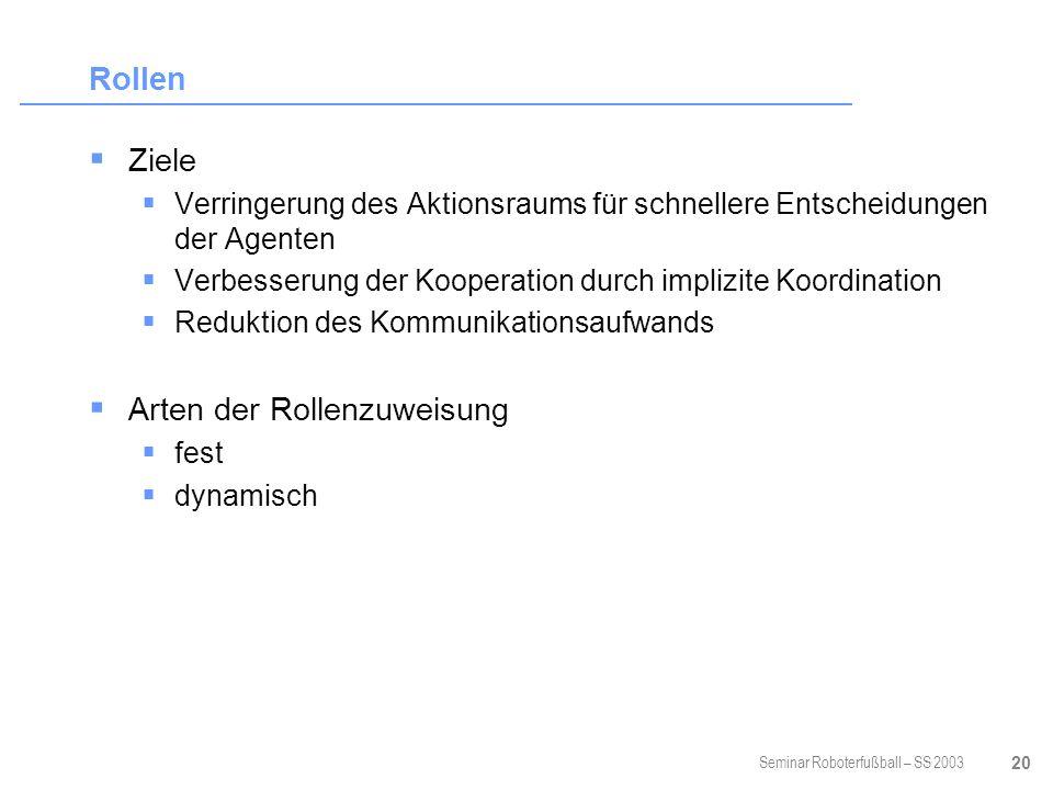 Seminar Roboterfußball – SS 2003 20 Rollen Ziele Verringerung des Aktionsraums für schnellere Entscheidungen der Agenten Verbesserung der Kooperation durch implizite Koordination Reduktion des Kommunikationsaufwands Arten der Rollenzuweisung fest dynamisch