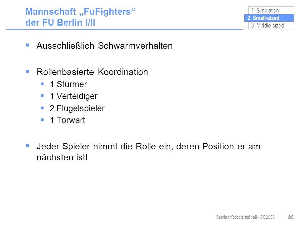 Seminar Roboterfußball – SS 2003 25 Mannschaft FuFighters der FU Berlin I/II Ausschließlich Schwarmverhalten Rollenbasierte Koordination 1 Stürmer 1 Verteidiger 2 Flügelspieler 1 Torwart Jeder Spieler nimmt die Rolle ein, deren Position er am nächsten ist.